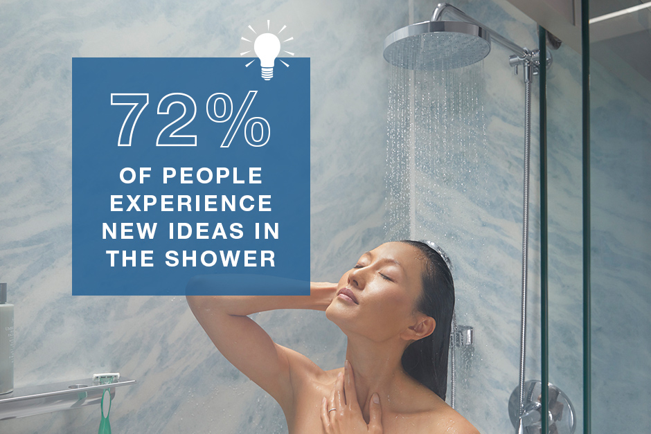 woman using handshower with statistic overlaid: 72% of people experience new ideas in the shower