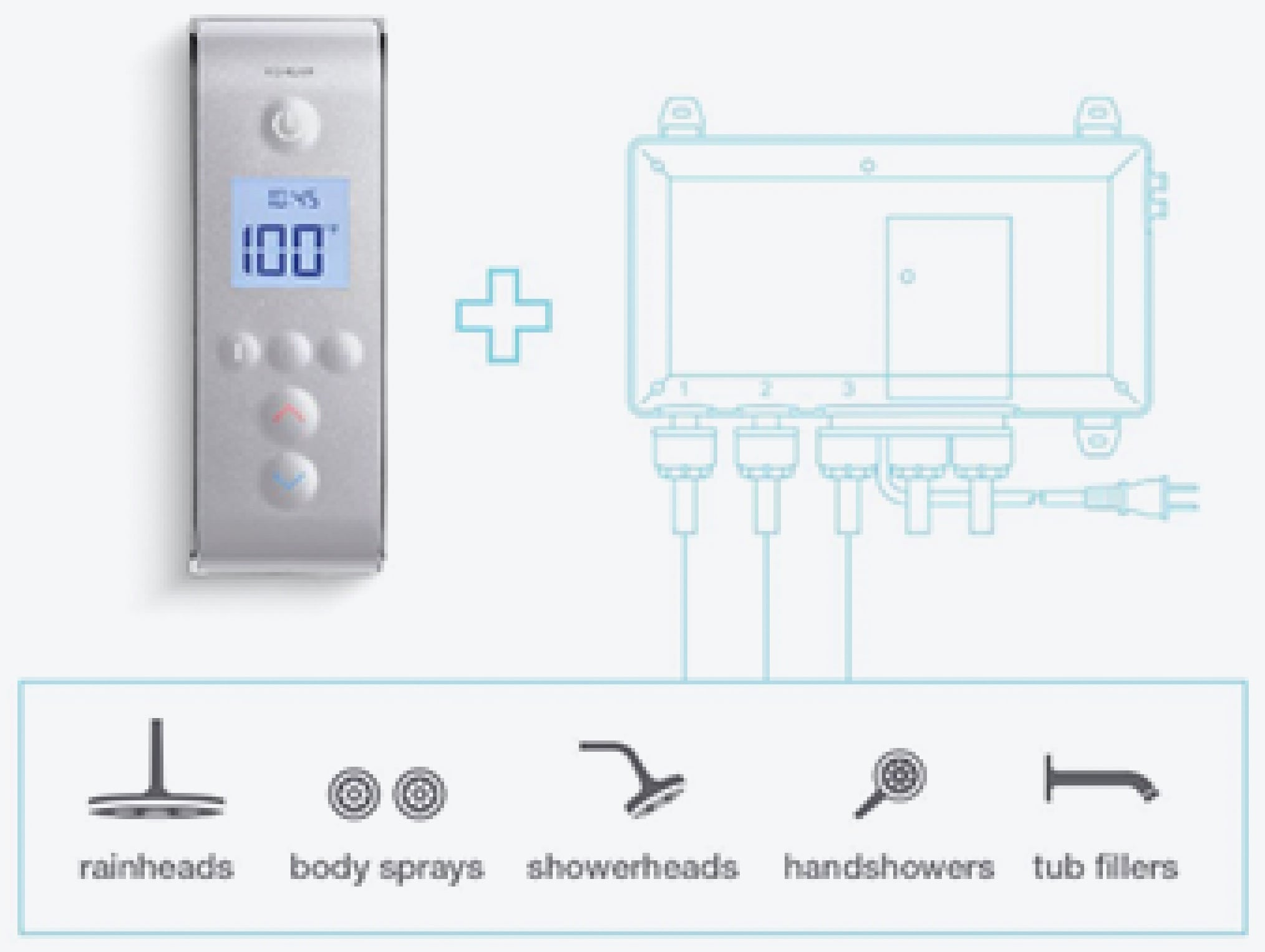 Detailed image of the DTV Prompt® Digital Shower System from Kohler